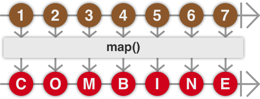 """Example of a """"map"""" marble diagram"""