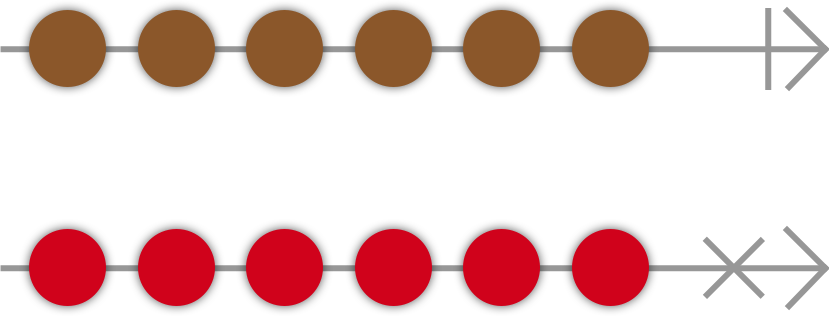 Example marble diagrams. Top exits normally, bottom with arrow